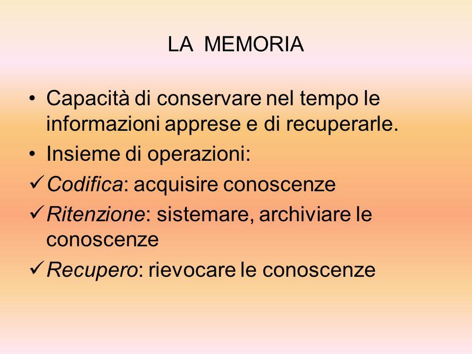 MODELLO DI MEMORIA DI ATKINSON E SHIFFRIN TRE MAGAZZINI: MEMORIA SENSORIALE: linformazione si ferma per frazioni di secondo MEMORIA A BREVE TERMINE O DI LAVORO: ha una durata massima di 20 secondi.