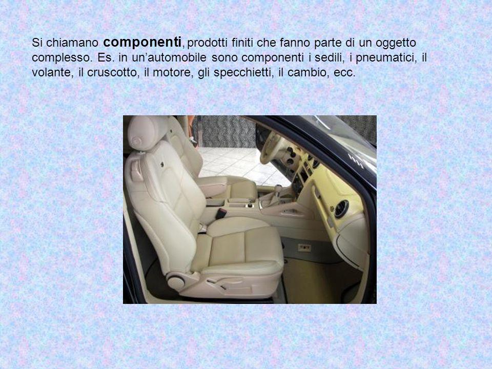 Si chiamano componenti, prodotti finiti che fanno parte di un oggetto complesso. Es. in unautomobile sono componenti i sedili, i pneumatici, il volant