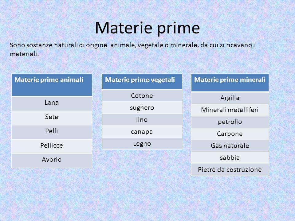Materie prime Sono sostanze naturali di origine animale, vegetale o minerale, da cui si ricavano i materiali. Materie prime animali Lana Seta Pelli Pe
