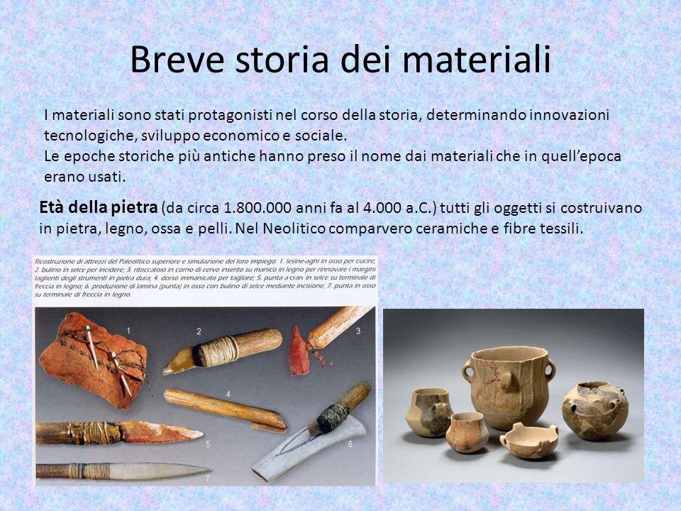 Età del rame (4.000-3.000 a.C.) Età del bronzo (3.000-XI sec.