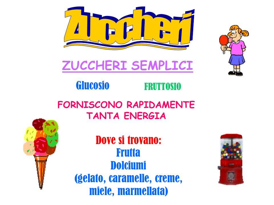 ZUCCHERI SEMPLICI FORNISCONO RAPIDAMENTE TANTA ENERGIA Glucosio FRUTTOSIO Dove si trovano: Frutta Dolciumi (gelato, caramelle, creme, miele, marmellat