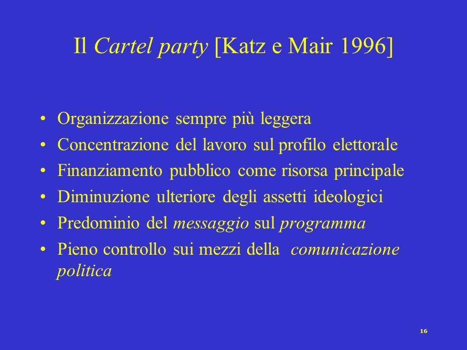 15 Da partito burocratico di massa a partito professionale-elettorale [Panebianco 1982] Centralità della burocrazia Partito di membership Preminenza d