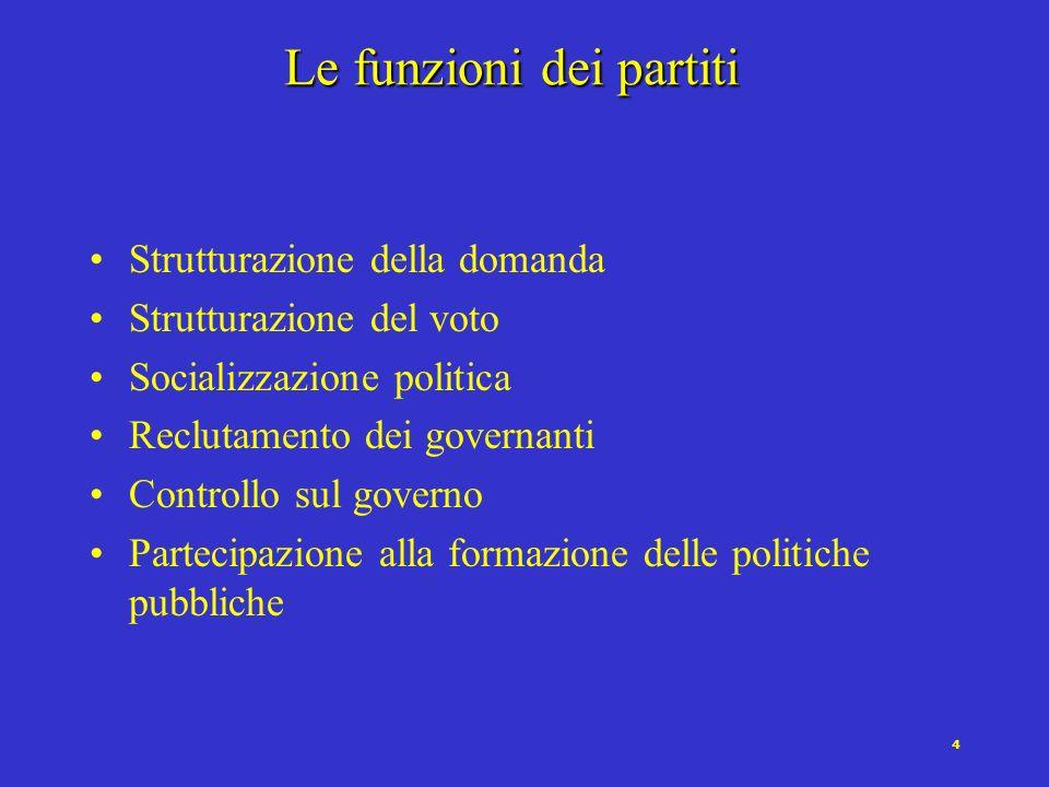 3 Le definizioni di Weber, Downs, Sartori Weber [1922]: …associazioni fondate su una adesione libera, costituite al fine di attribuire ai propri capi