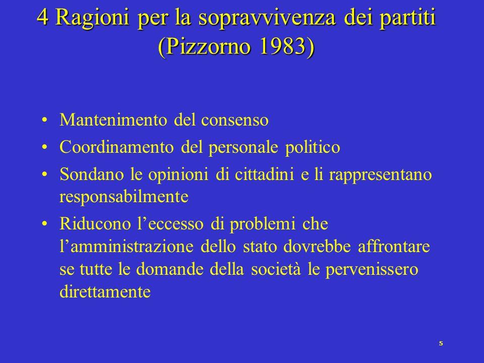 4 Le funzioni dei partiti Strutturazione della domanda Strutturazione del voto Socializzazione politica Reclutamento dei governanti Controllo sul gove