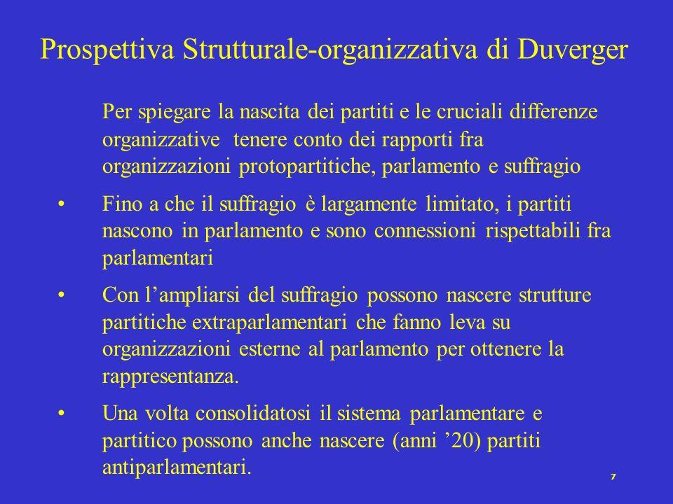 6 I partiti nellapproccio razionale (Downs) e in quello identitario (Pizzorno) Razionale: 1) Le preferenze sono date. 2) I partiti perseguono la riele