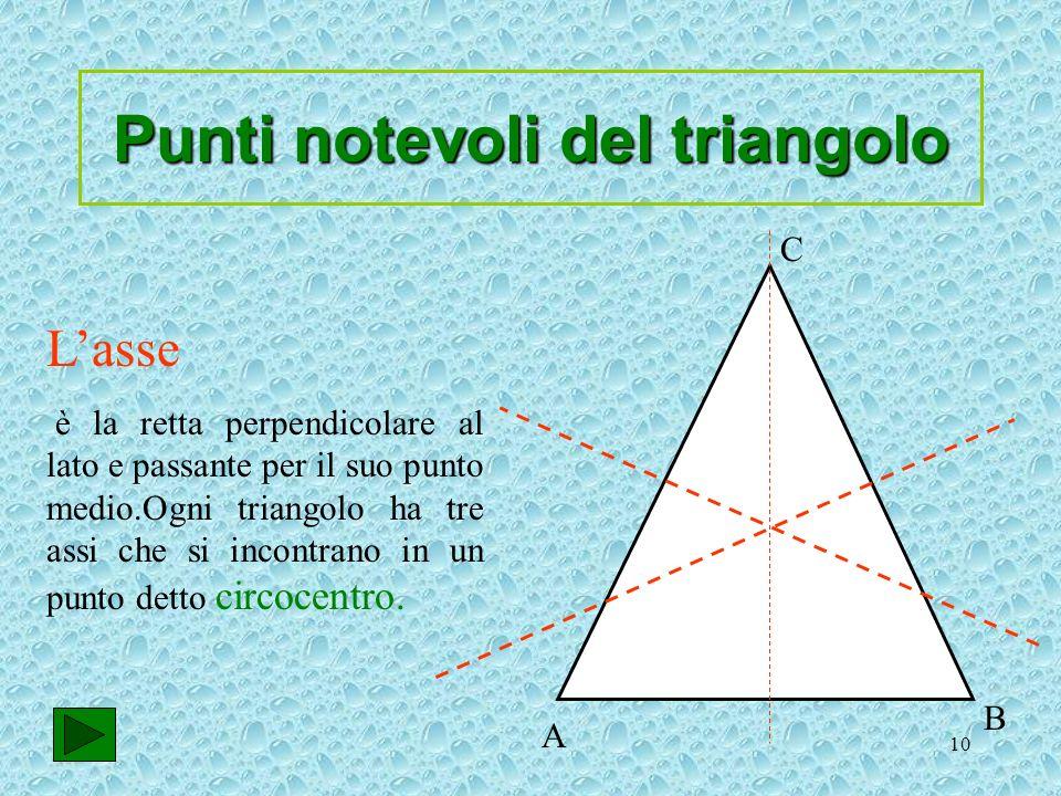 10 Lasse è la retta perpendicolare al lato e passante per il suo punto medio.Ogni triangolo ha tre assi che si incontrano in un punto detto circocentr