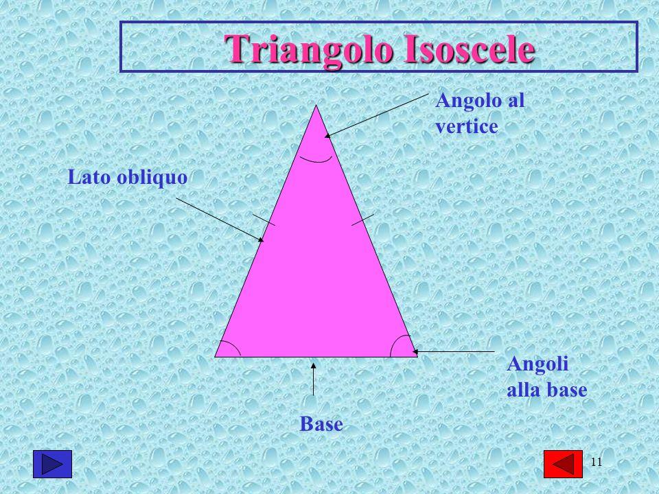 11 Lato obliquo Angolo al vertice Base Angoli alla base Triangolo Isoscele