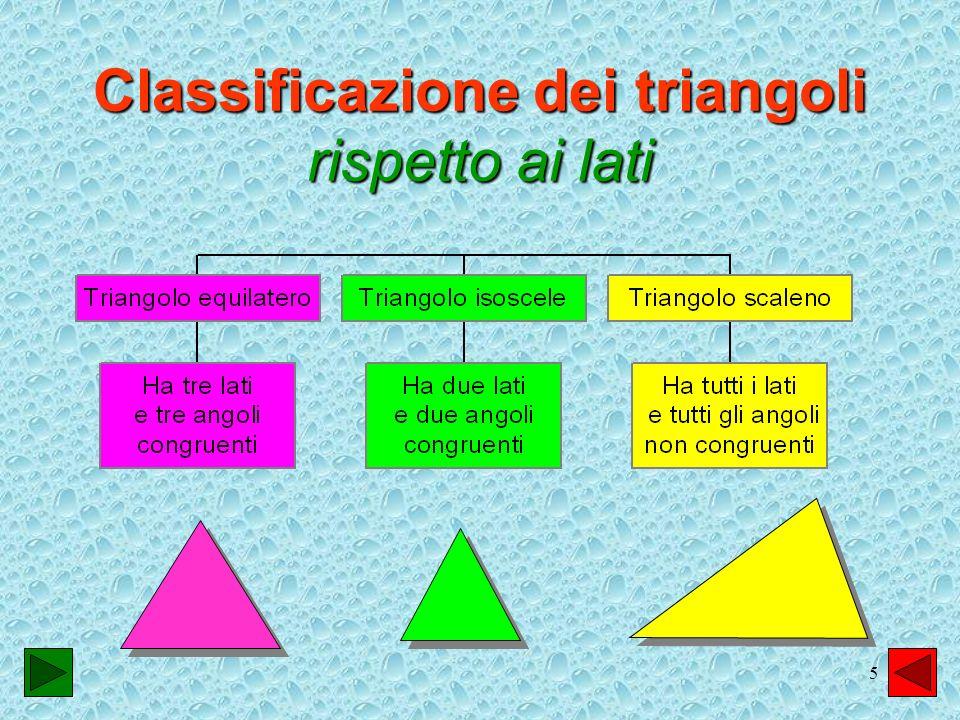 5 Classificazione dei triangoli rispetto ai lati