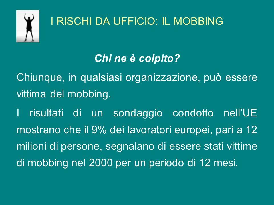 I RISCHI DA UFFICIO: IL MOBBING Chi ne è colpito? Chiunque, in qualsiasi organizzazione, può essere vittima del mobbing. I risultati di un sondaggio c