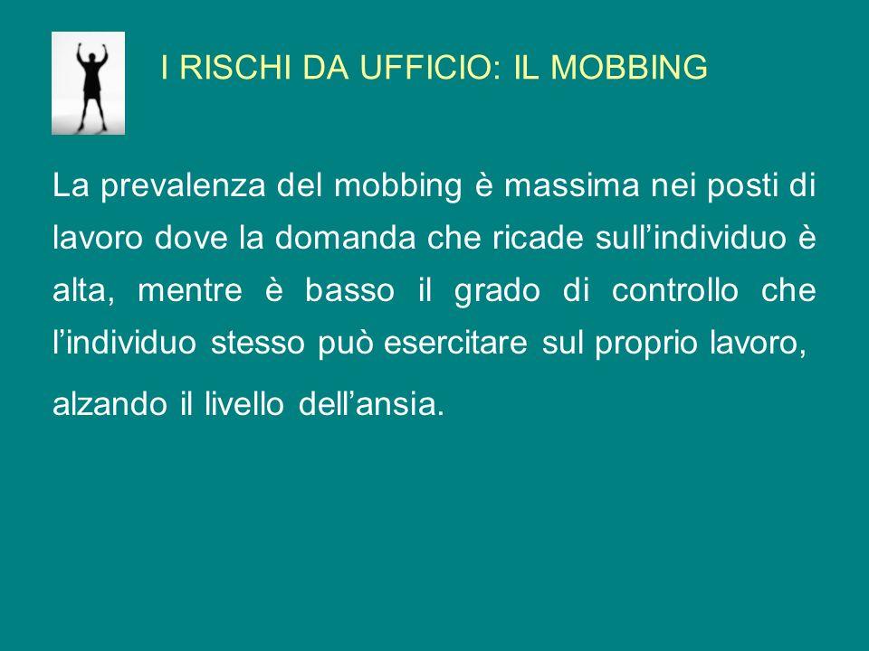 I RISCHI DA UFFICIO: IL MOBBING La prevalenza del mobbing è massima nei posti di lavoro dove la domanda che ricade sullindividuo è alta, mentre è bass