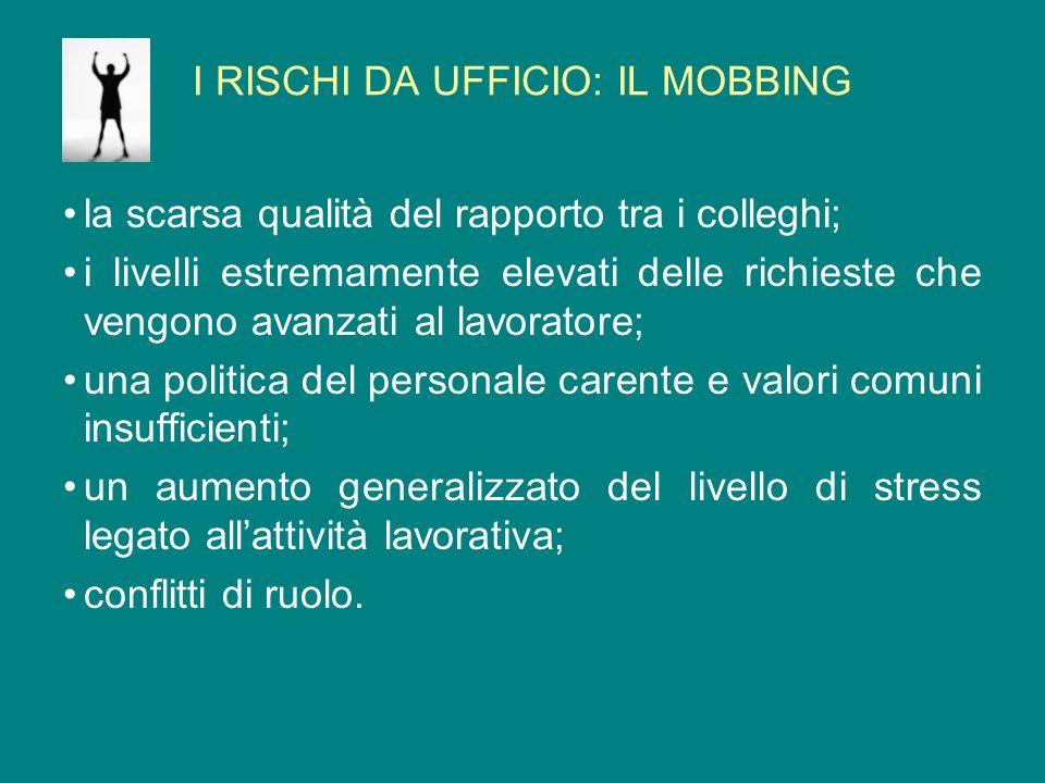 I RISCHI DA UFFICIO: IL MOBBING Inoltre, il mobbing può subire unescalation a causa di fattori individuali e situazionali, come discriminazione, intolleranza, problemi personali ed uso di droghe o alcool.