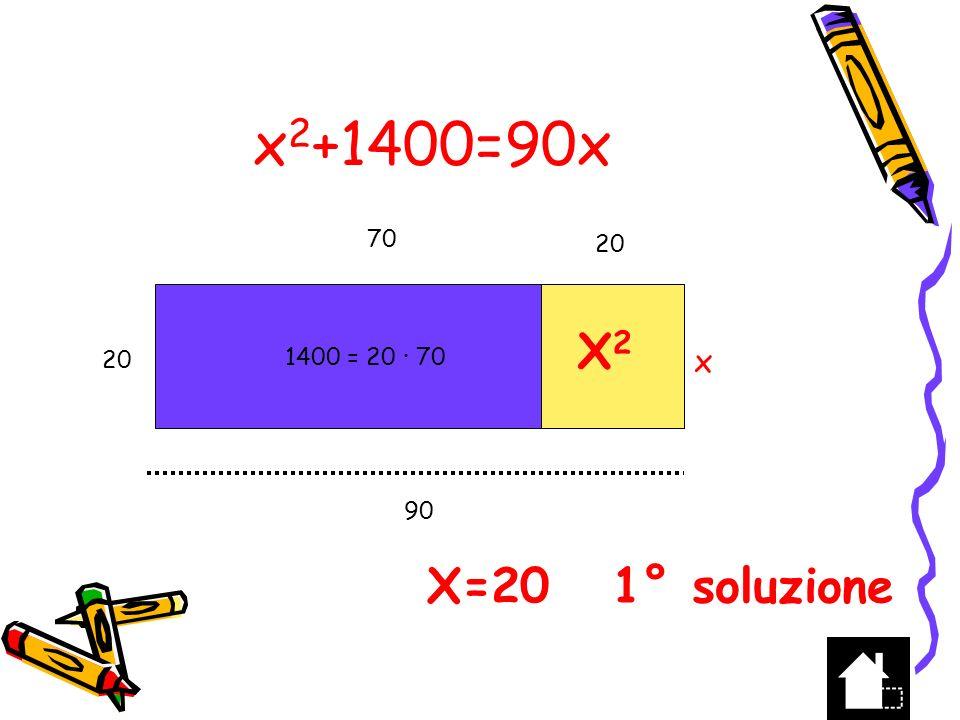 x 2 +1400=90x x2x2 70 20 70 1400 X=70 2° soluzione