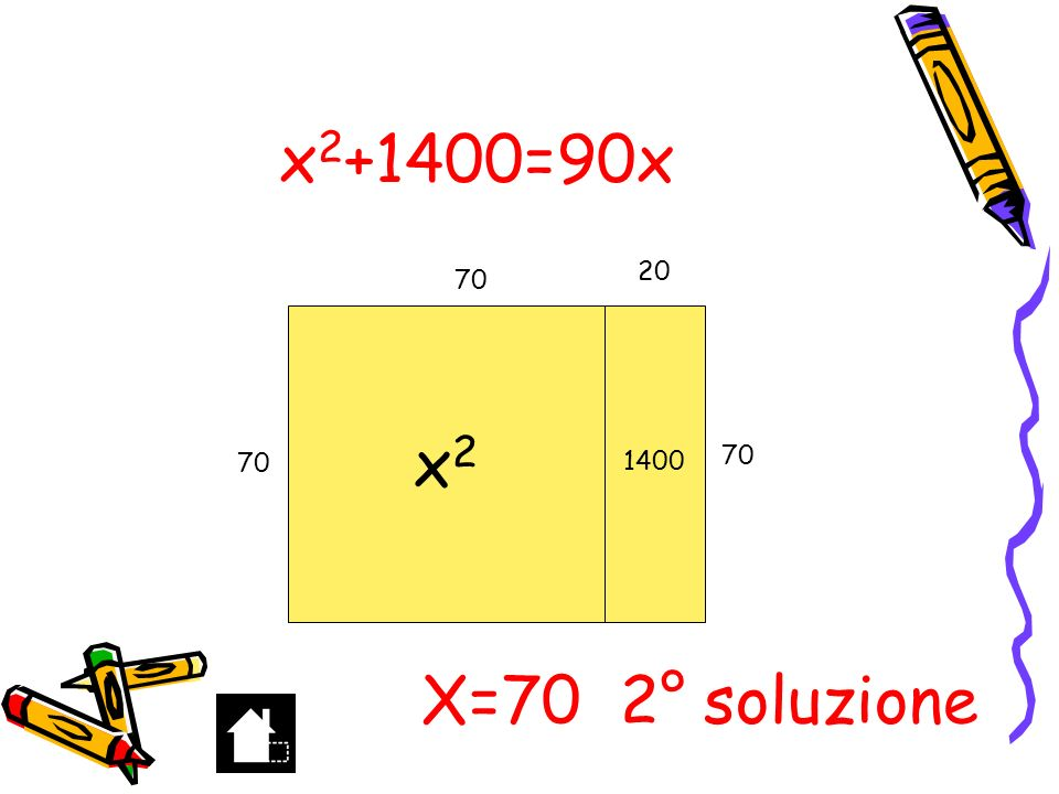 x 2 +c=bx Soluzione b>0, c>0 x 2 – bx = -c x 2 – bx +b 2 /4 = b 2 /4 –c (x-b/2) 2 = b 2 /4 –c x-b/2 = ±(b 2 /4 –c) x = b/2 ±(b 2 /4 –c) Costruiamo geometricamente le soluzione