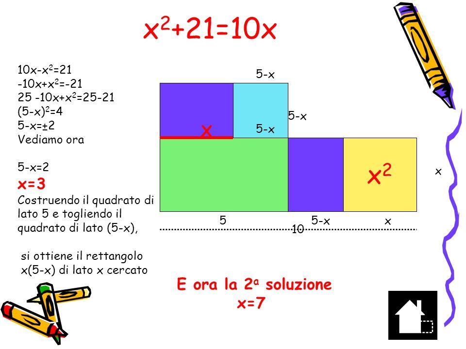 x 2 +21=10x 2° soluzione 10x-x 2 =21 x(10-x)=21 -10x+x 2 =-21 25 -10x+x 2 =25- 21 (x-5) 2 =4 x-5= 2 x=7 x 21 10 10-x 5 X-5 x x 10-x Semplificando ….