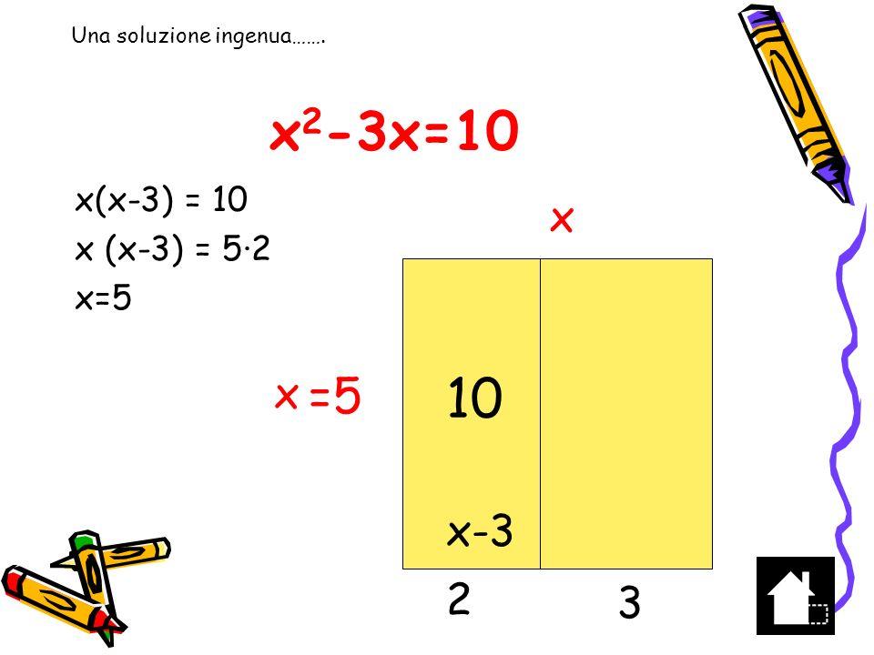 x 2 -3x=10 x 2 -3x + 9/4=10+9/4 (x-3/2) 2 =49/4 (x-3/2) 2 =(7/2) 2 costruiamo il quadrato di area 49/4, aggiungiamo al lato 3/2,otteniamo x 49/4 7/2 x-3/2 3/2 x