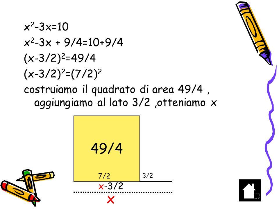 x 2 -bx=c x 2 -bx +b 2 /4= b 2 /4 +c (x-b/2) 2 = b 2 /4 +c x-b/2 =± (b 2 /4 +c) x=b/2 + (b 2 /4 +c) e allora… La soluzione x= b/2- (b 2 /4 +c) è negativa