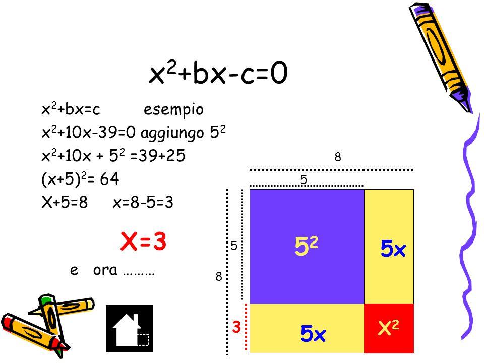 Ora possiamo anche costruire il rettangolo di area 39 x 2 +10x = 39 Sapendo che x=3 e che x(x+10)=39 9 30 10 3 Abbiamo costruito il rettangolo di area 39 39