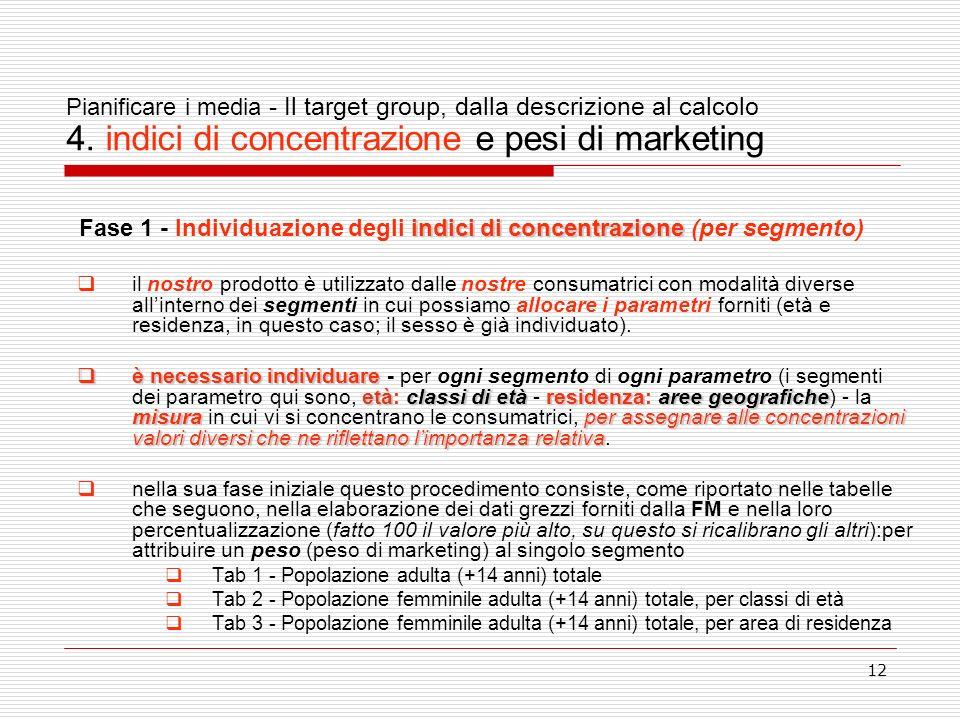 12 Pianificare i media - Il target group, dalla descrizione al calcolo 4.