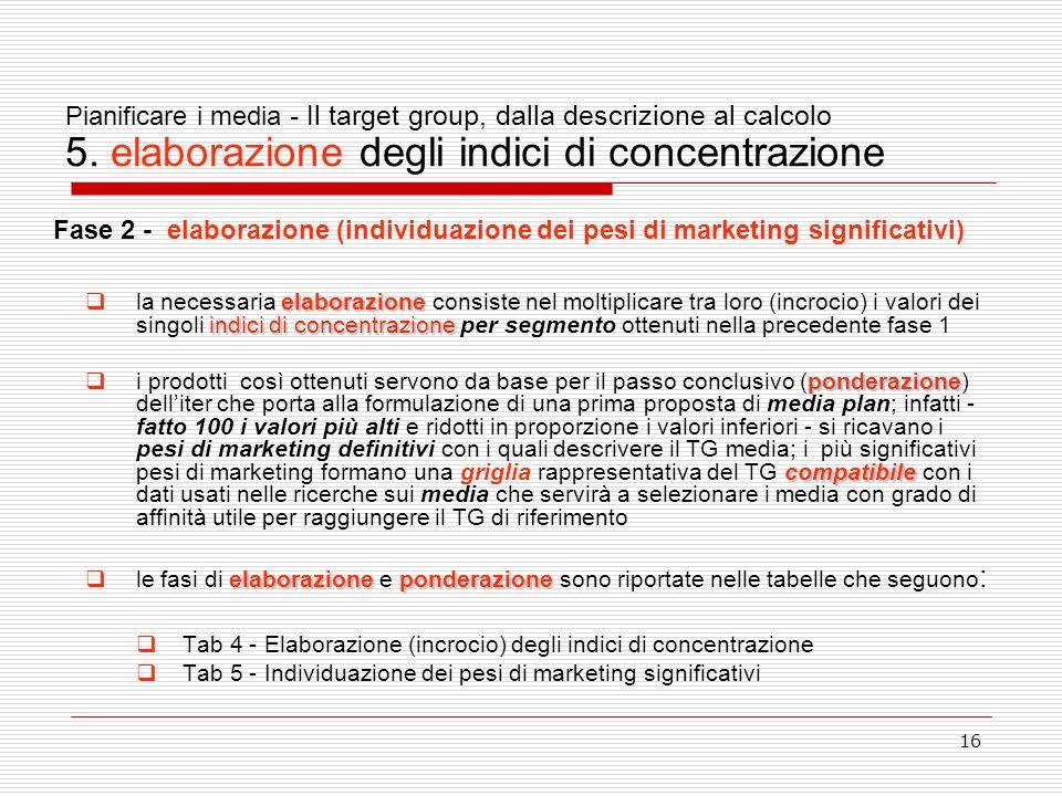 16 Pianificare i media - Il target group, dalla descrizione al calcolo 5.