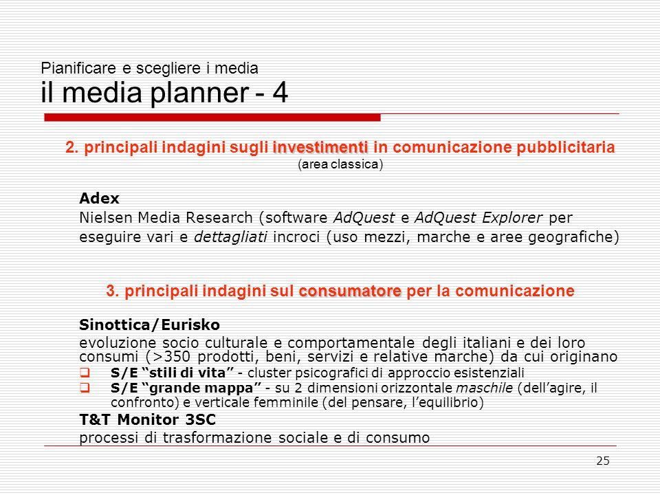 25 Pianificare e scegliere i media il media planner - 4 investimenti 2.