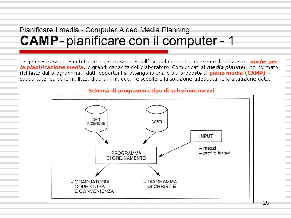 28 Pianificare i media - Computer Aided Media Planning CAMP - pianificare con il computer - 1 Il CAMP (Computer Aided Media Planning) anche per La gen