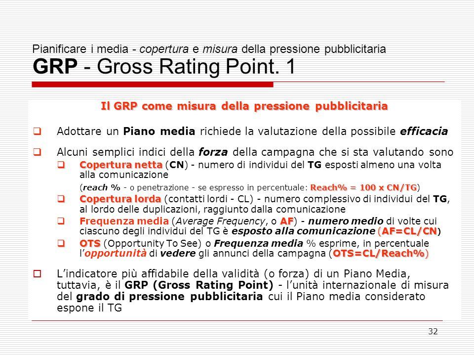 32 Pianificare i media - copertura e misura della pressione pubblicitaria GRP - Gross Rating Point.