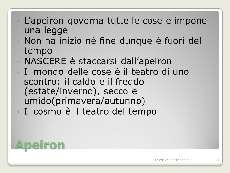 Apeiron Lapeiron governa tutte le cose e impone una legge Non ha inizio né fine dunque è fuori del tempo NASCERE è staccarsi dallapeiron Il mondo dell