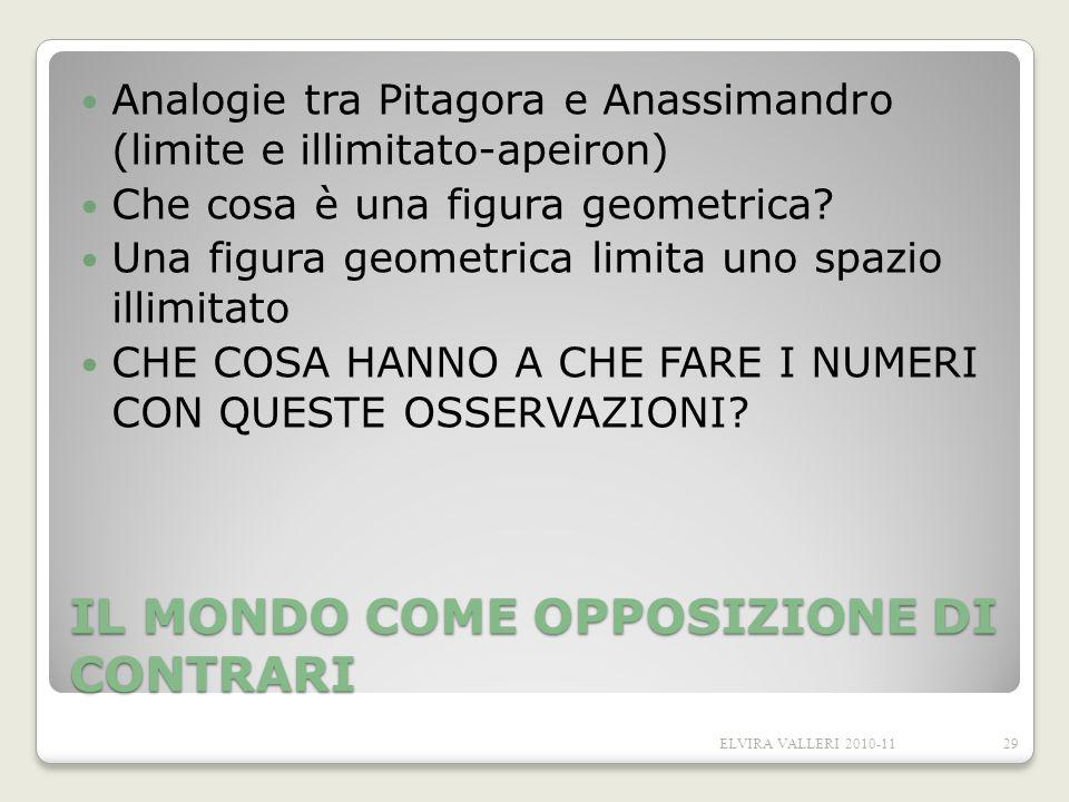IL MONDO COME OPPOSIZIONE DI CONTRARI Analogie tra Pitagora e Anassimandro (limite e illimitato-apeiron) Che cosa è una figura geometrica? Una figura