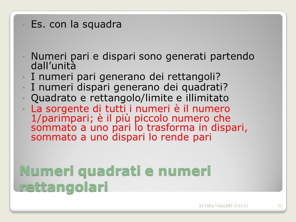 Numeri quadrati e numeri rettangolari Es. con la squadra Numeri pari e dispari sono generati partendo dallunità I numeri pari generano dei rettangoli?