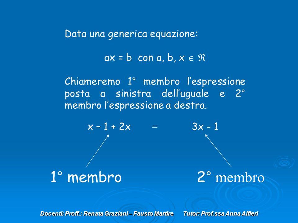 Docenti: Proff.: Renata Graziani – Fausto Martire Tutor: Prof.ssa Anna Alfieri Data una generica equazione: ax = b con a, b, x Chiameremo 1° membro lespressione posta a sinistra delluguale e 2° membro lespressione a destra.