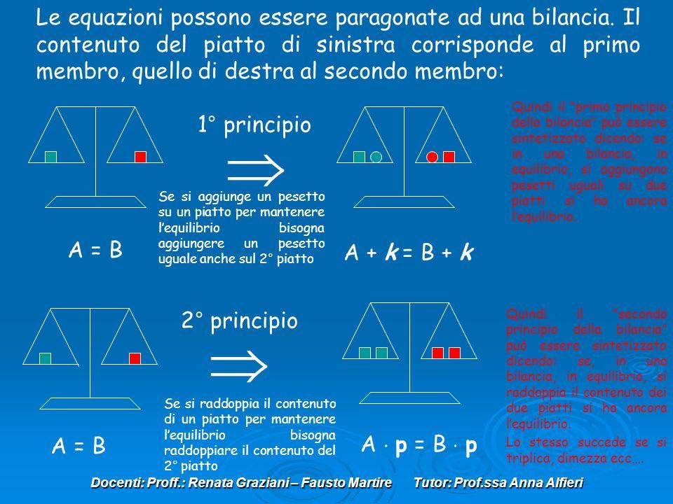 Docenti: Proff.: Renata Graziani – Fausto Martire Tutor: Prof.ssa Anna Alfieri A = B A + k = B + k 1° principio A = B A p = B p 2° principio Le equazioni possono essere paragonate ad una bilancia.