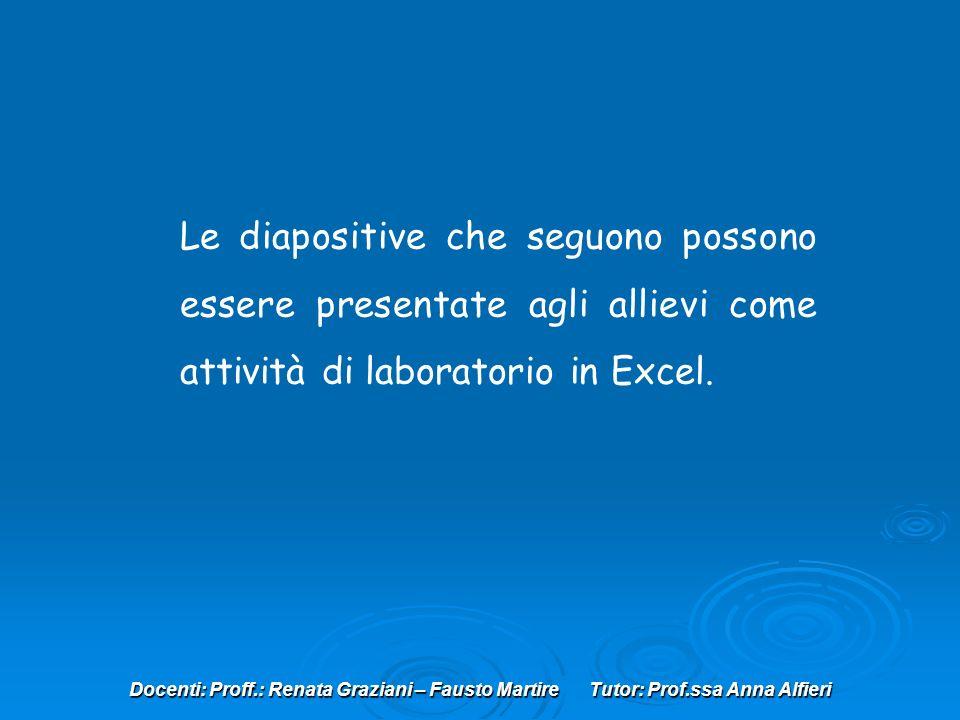 Docenti: Proff.: Renata Graziani – Fausto Martire Tutor: Prof.ssa Anna Alfieri Le diapositive che seguono possono essere presentate agli allievi come attività di laboratorio in Excel.