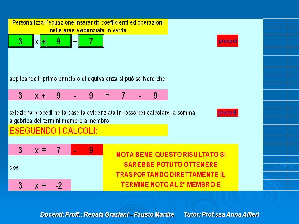 Docenti: Proff.: Renata Graziani – Fausto Martire Tutor: Prof.ssa Anna Alfieri