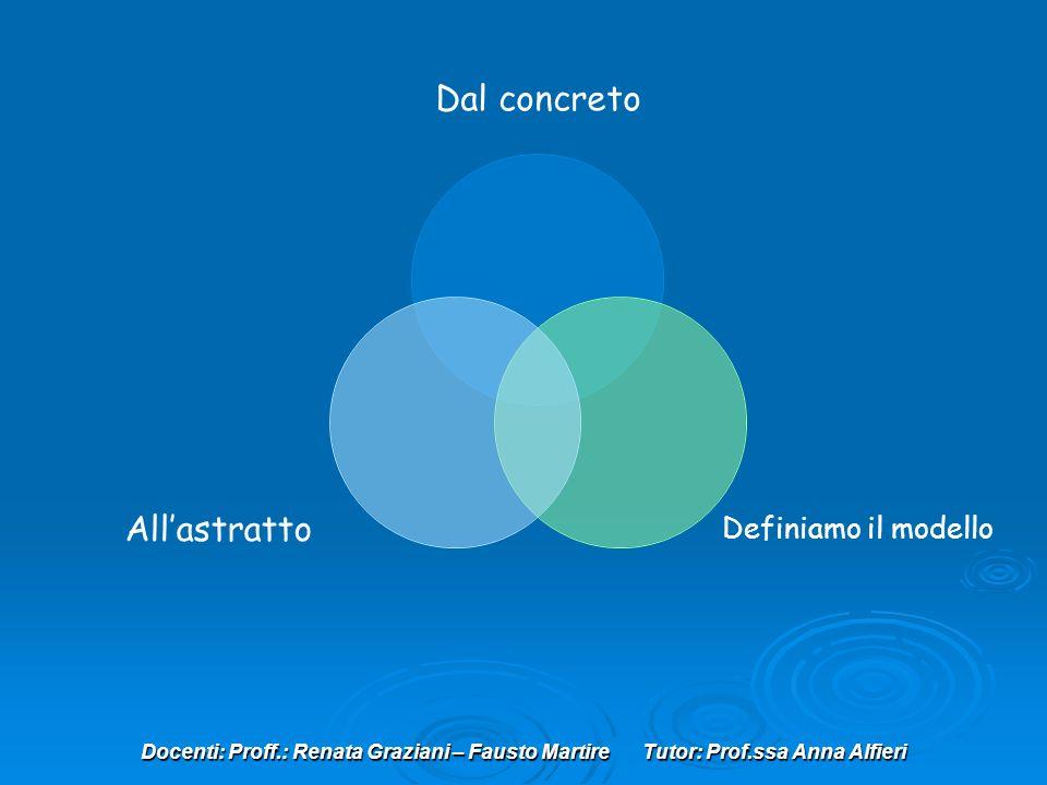 Docenti: Proff.: Renata Graziani – Fausto Martire Tutor: Prof.ssa Anna Alfieri Dal concreto Definiamo il modello Allastratto