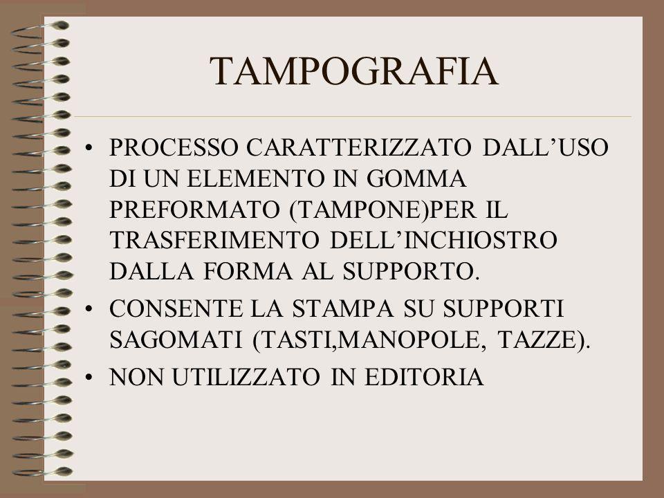 TAMPOGRAFIA PROCESSO CARATTERIZZATO DALLUSO DI UN ELEMENTO IN GOMMA PREFORMATO (TAMPONE)PER IL TRASFERIMENTO DELLINCHIOSTRO DALLA FORMA AL SUPPORTO. C