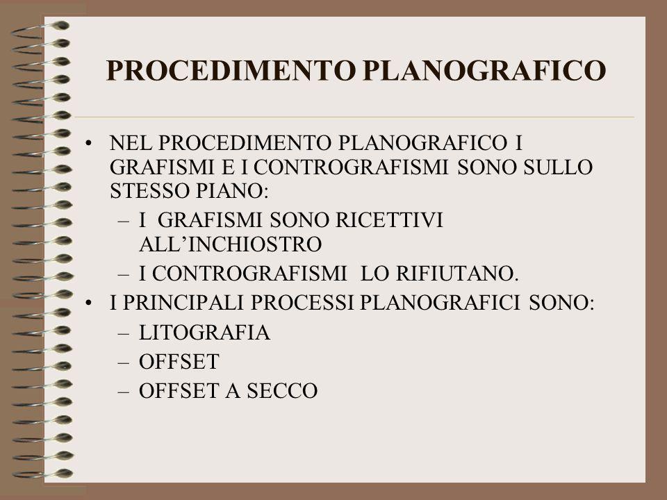 PROCEDIMENTO PLANOGRAFICO NEL PROCEDIMENTO PLANOGRAFICO I GRAFISMI E I CONTROGRAFISMI SONO SULLO STESSO PIANO: –I GRAFISMI SONO RICETTIVI ALLINCHIOSTR