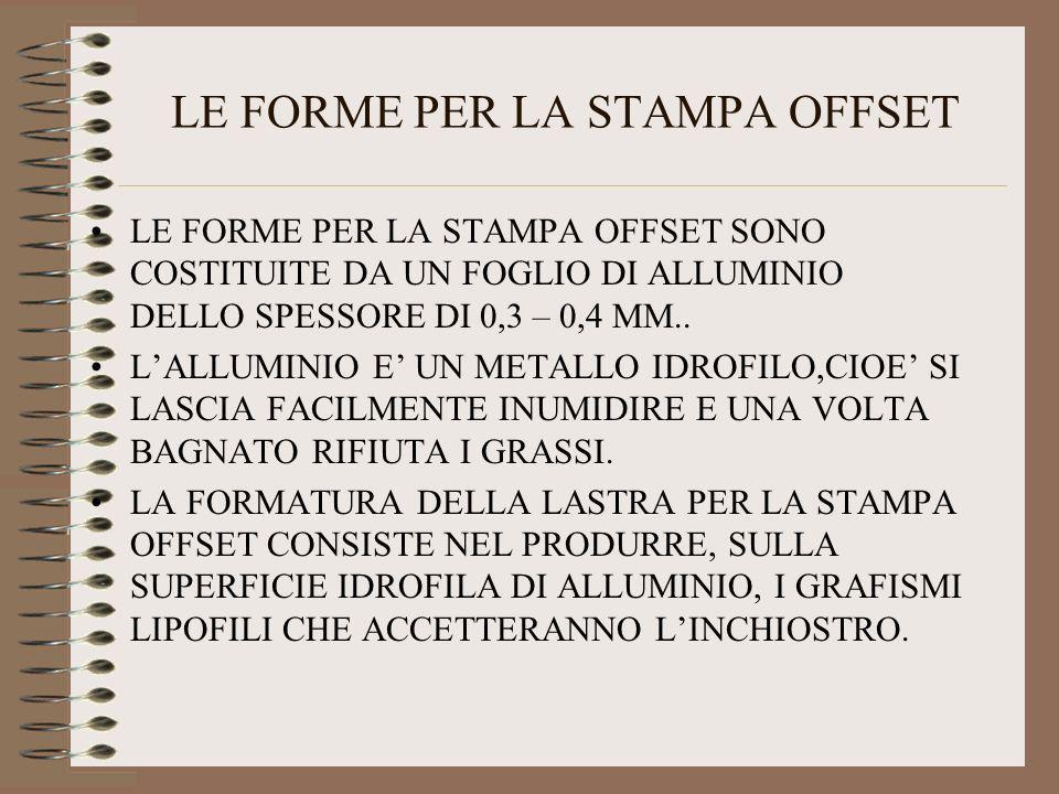 LE FORME PER LA STAMPA OFFSET LE FORME PER LA STAMPA OFFSET SONO COSTITUITE DA UN FOGLIO DI ALLUMINIO DELLO SPESSORE DI 0,3 – 0,4 MM.. LALLUMINIO E UN