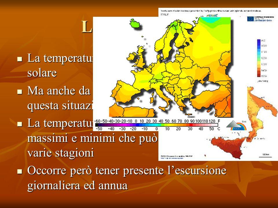La temperatura La temperatura dipende dallirraggiamento solare La temperatura dipende dallirraggiamento solare Ma anche da altri fattori locali che mo