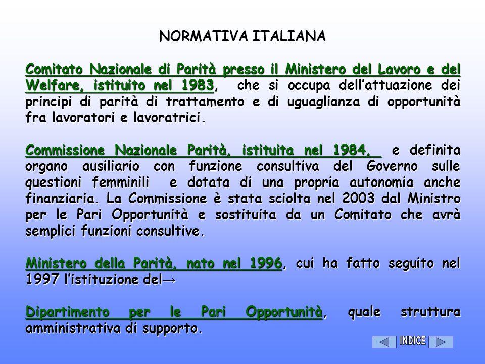 NORMATIVA ITALIANA Comitato Nazionale di Parità presso il Ministero del Lavoro e del Welfare, istituito nel 1983, che si occupa dellattuazione dei pri