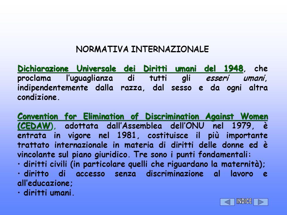 NORMATIVA INTERNAZIONALE Dichiarazione Universale dei Diritti umani del 1948 Dichiarazione Universale dei Diritti umani del 1948, che proclama luguagl