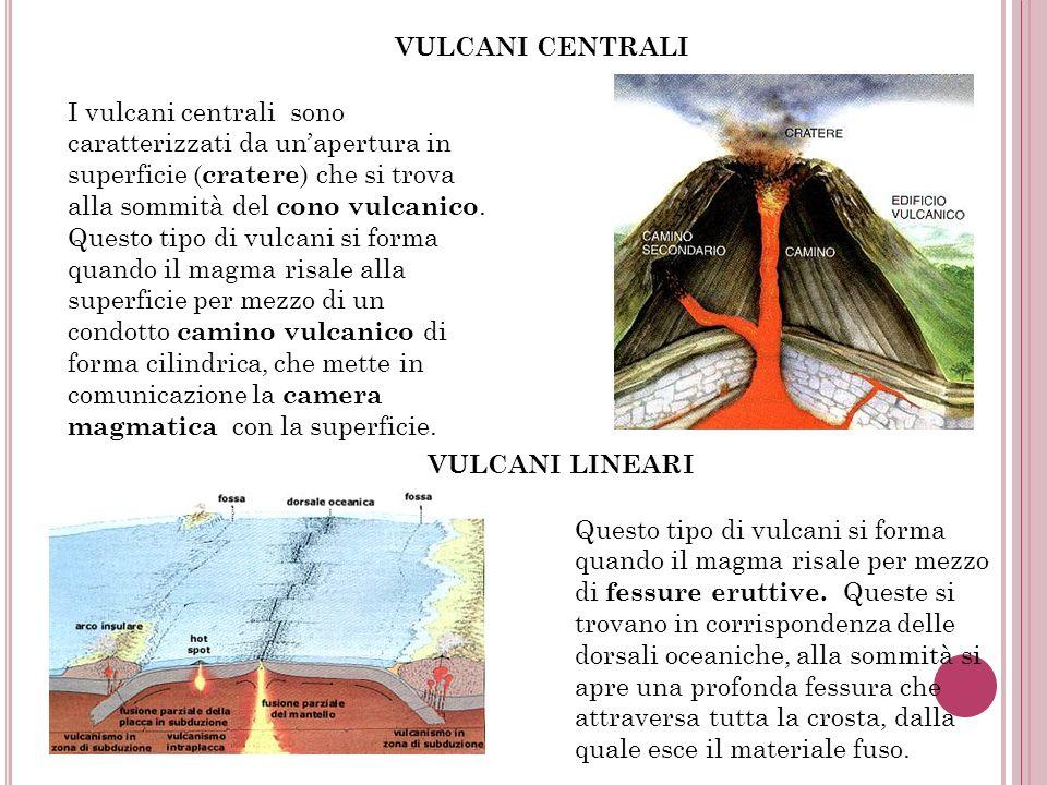 VULCANI LINEARI Questo tipo di vulcani si forma quando il magma risale per mezzo di fessure eruttive. Queste si trovano in corrispondenza delle dorsal
