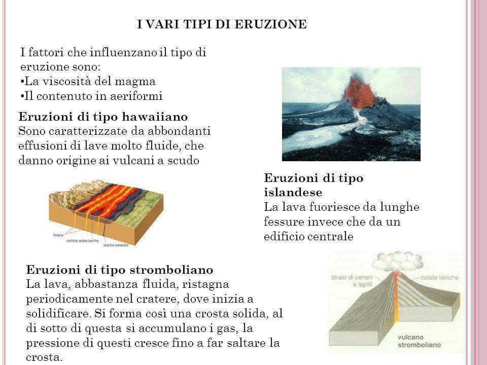 I VARI TIPI DI ERUZIONE I fattori che influenzano il tipo di eruzione sono: La viscosità del magma Il contenuto in aeriformi Eruzioni di tipo hawaiian