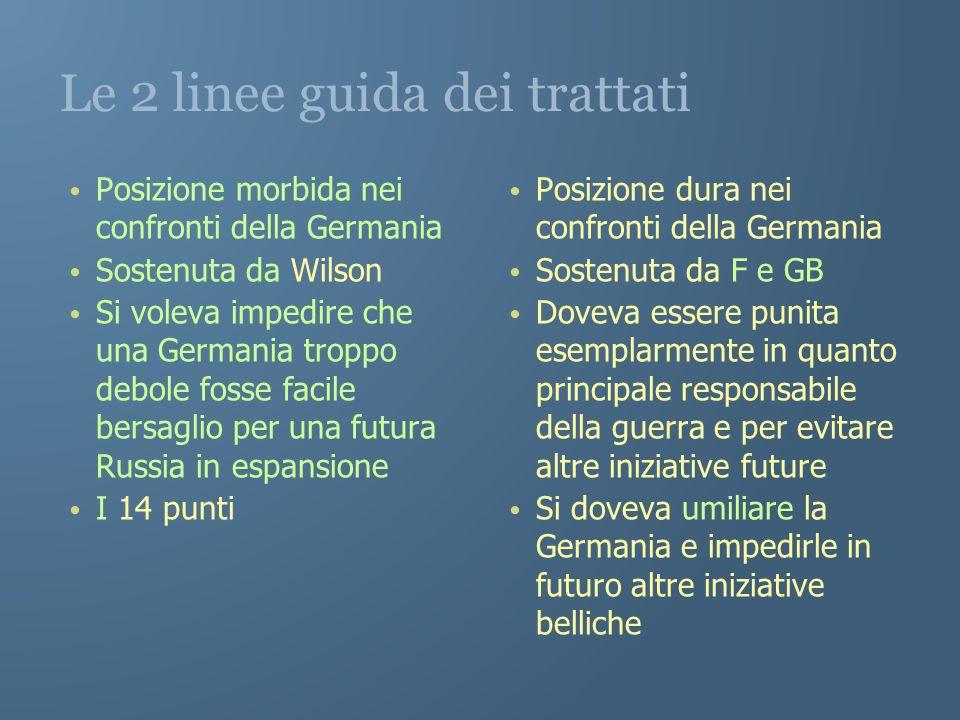 Le 2 linee guida dei trattati Posizione morbida nei confronti della Germania Sostenuta da Wilson Si voleva impedire che una Germania troppo debole fos