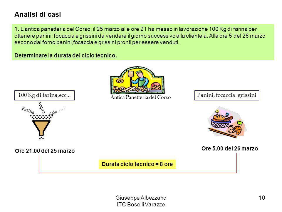 Giuseppe Albezzano ITC Boselli Varazze 10 Analisi di casi 1. Lantica panetteria del Corso, il 25 marzo alle ore 21 ha messo in lavorazione 100 Kg di f