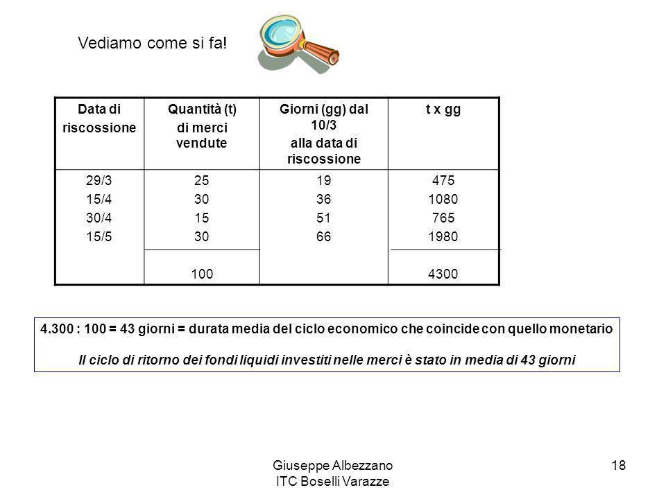 Giuseppe Albezzano ITC Boselli Varazze 18 Data di riscossione Quantità (t) di merci vendute Giorni (gg) dal 10/3 alla data di riscossione t x gg 29/3