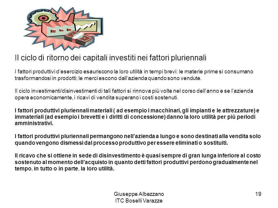 Giuseppe Albezzano ITC Boselli Varazze 19 Il ciclo di ritorno dei capitali investiti nei fattori pluriennali I fattori produttivi desercizio esaurisco