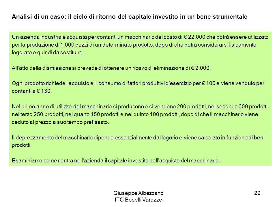 Giuseppe Albezzano ITC Boselli Varazze 22 Analisi di un caso: il ciclo di ritorno del capitale investito in un bene strumentale Unazienda industriale