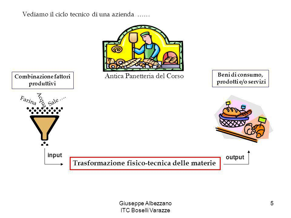 Giuseppe Albezzano ITC Boselli Varazze 5 Vediamo il ciclo tecnico di una azienda …… Antica Panetteria del Corso Farina Acqua Sale …. Trasformazione fi