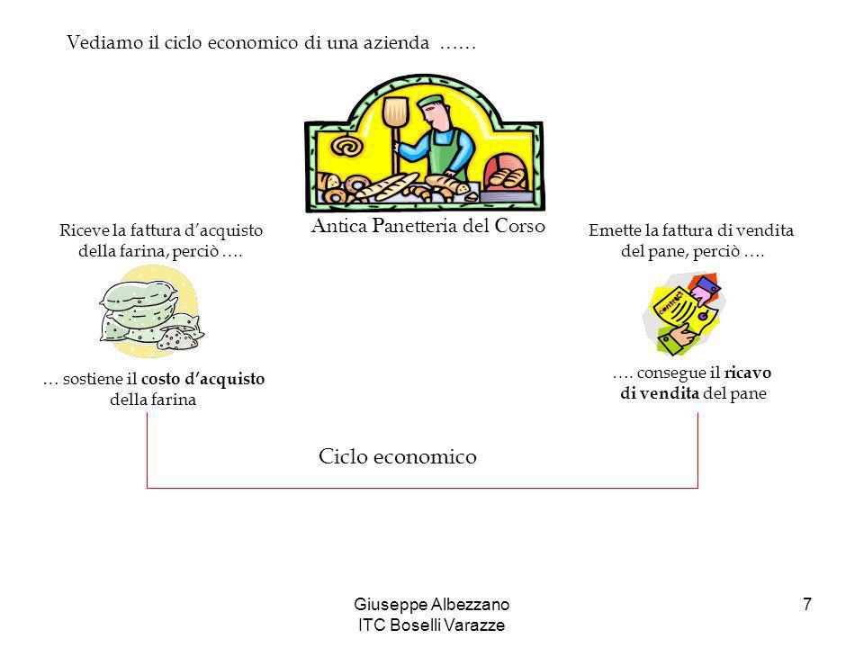 Giuseppe Albezzano ITC Boselli Varazze 7 Vediamo il ciclo economico di una azienda …… Antica Panetteria del Corso Riceve la fattura dacquisto della fa