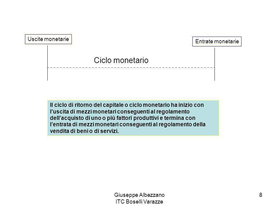 Giuseppe Albezzano ITC Boselli Varazze 8 Uscite monetarie Entrate monetarie Ciclo monetario Il ciclo di ritorno del capitale o ciclo monetario ha iniz